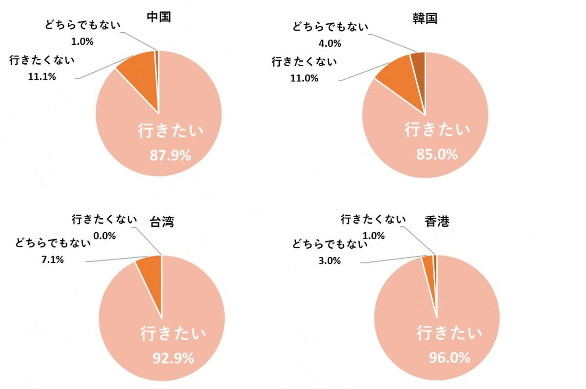 コロナ 収束 いつ 日本