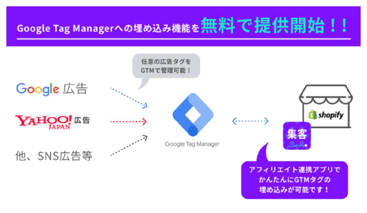 無料提供開始!Shopifyアプリ『アフィリエイト連携Googleタグマネージャー埋め込み機能』