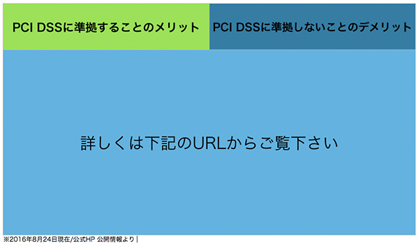 PCI DSS準拠のメリット・デメリット