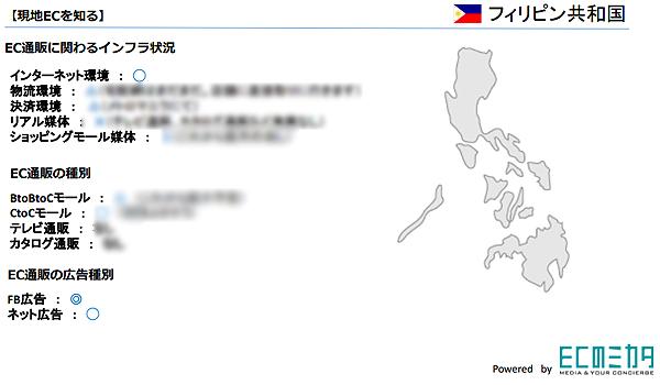 フィリピン【EC通販に関わるインフラ状況】